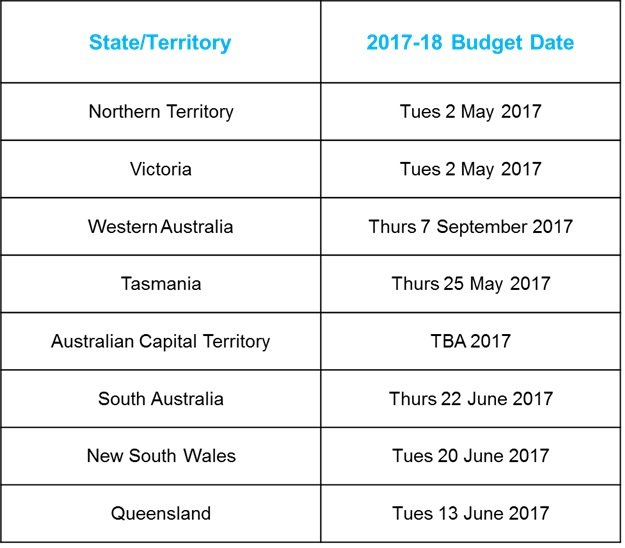 2017-18 Budget release date